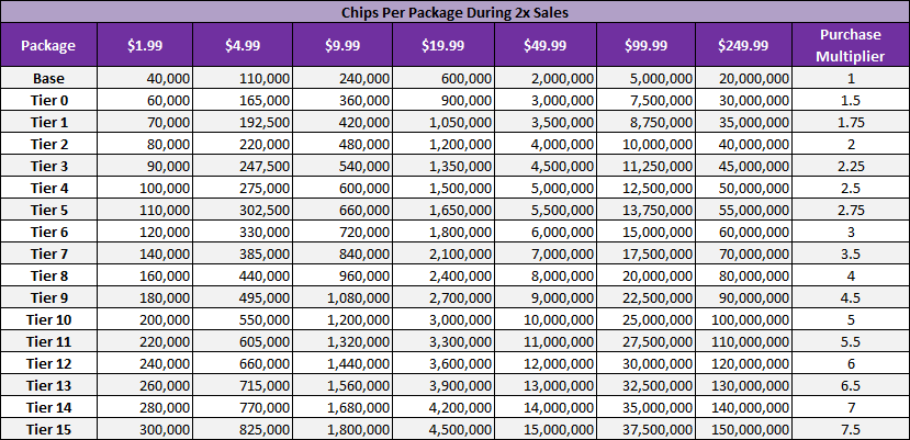 chips_per_package_2x.png
